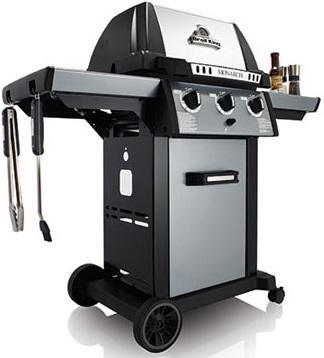 broil king weber vergleich backburner grill nachr sten. Black Bedroom Furniture Sets. Home Design Ideas